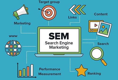 Glasgow Search Engine Marketing